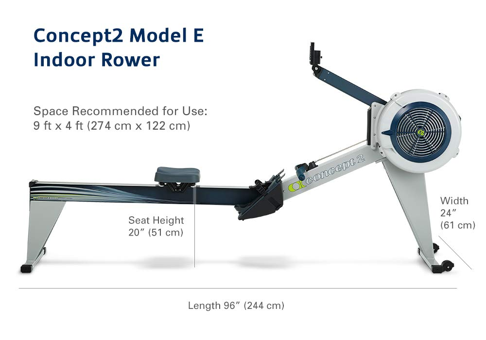 Technical info about Concept2 Model E